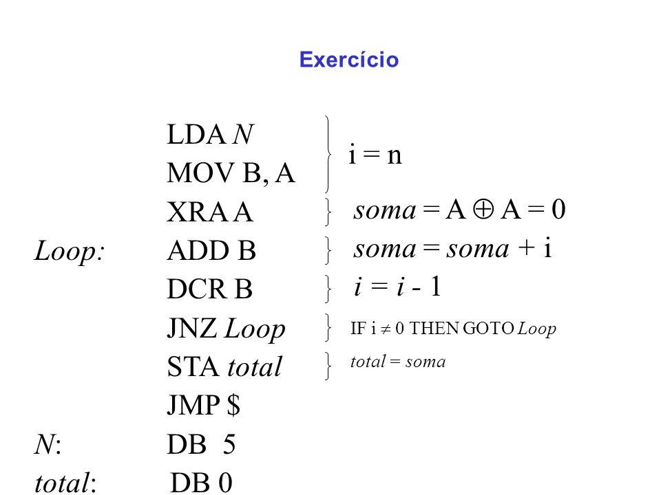 LDA N MOV B, A XRA A Loop:ADD B DCR B JNZ Loop STA total JMP $ N:DB 5 total: DB 0 i = n soma = A A = 0 soma = soma + i i = i - 1 IF i 0 THEN GOTO Loop total = soma Exercício