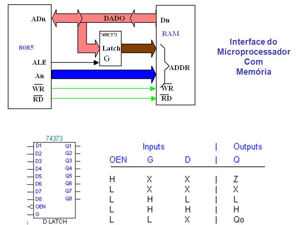Interface do Microprocessador Com Memória G