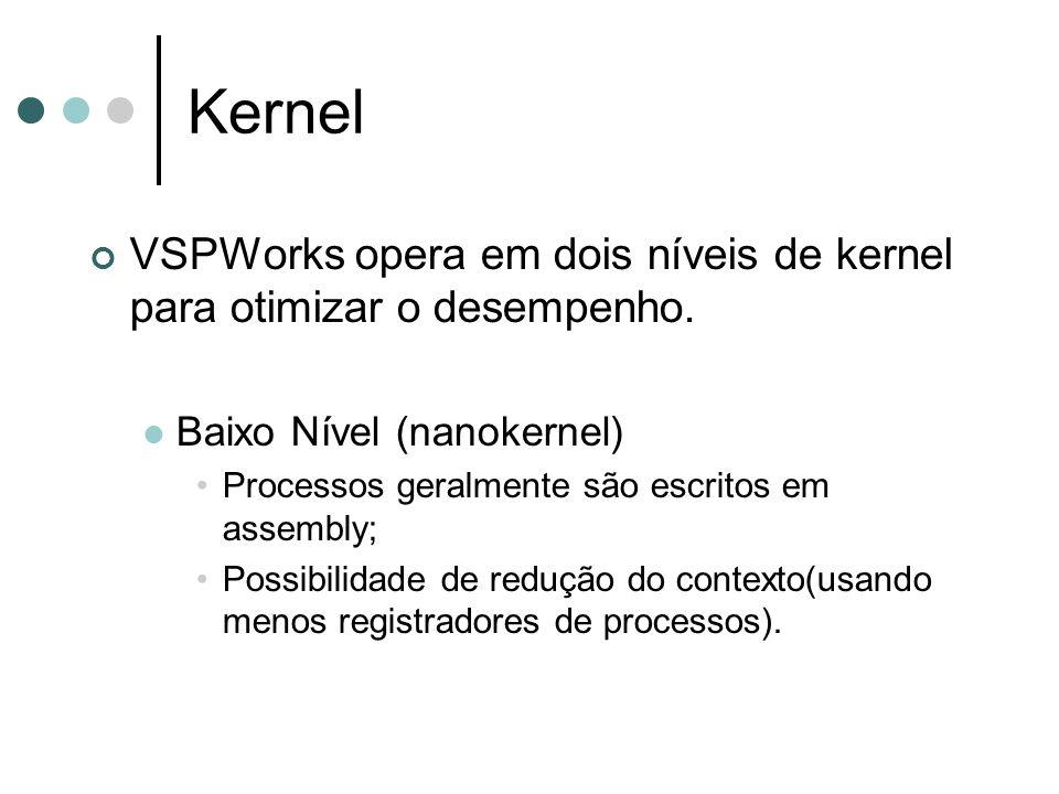 Kernel VSPWorks opera em dois níveis de kernel para otimizar o desempenho. Baixo Nível (nanokernel) Processos geralmente são escritos em assembly; Pos