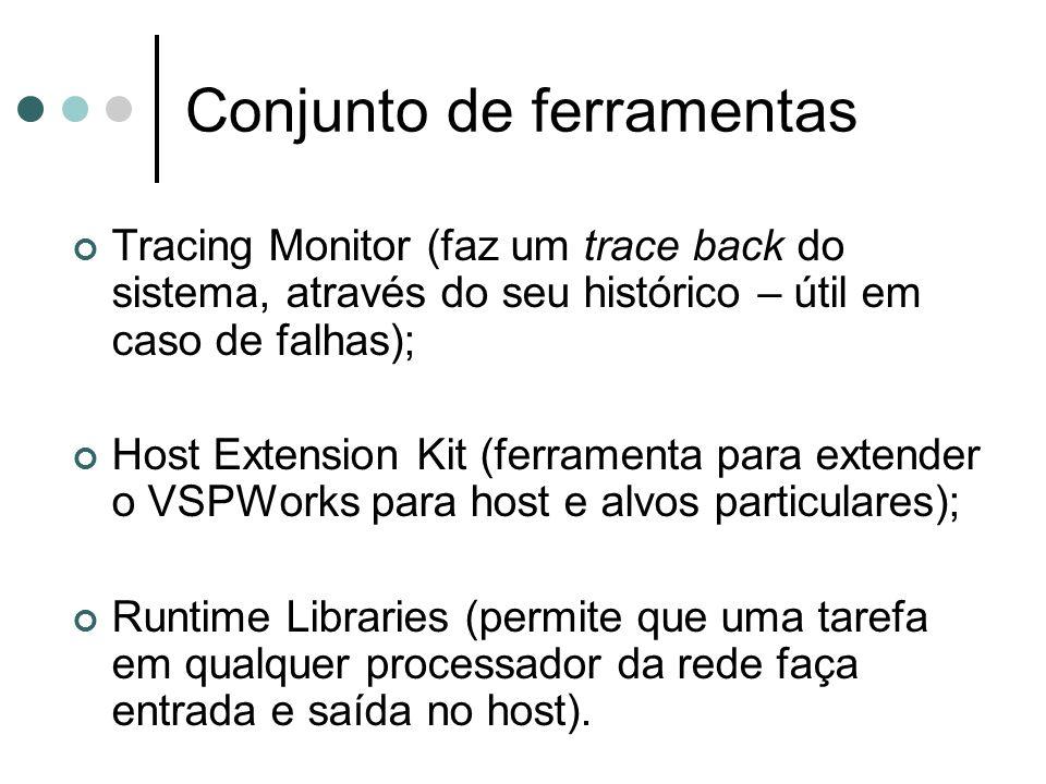 Conjunto de ferramentas Tracing Monitor (faz um trace back do sistema, através do seu histórico – útil em caso de falhas); Host Extension Kit (ferrame