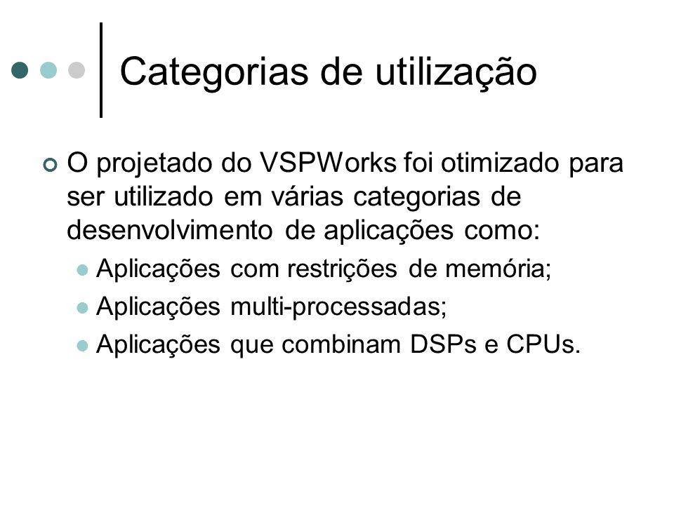 Categorias de utilização O projetado do VSPWorks foi otimizado para ser utilizado em várias categorias de desenvolvimento de aplicações como: Aplicaçõ