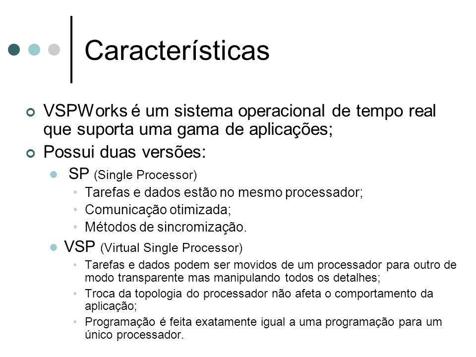 Características VSPWorks é um sistema operacional de tempo real que suporta uma gama de aplicações; Possui duas versões: SP (Single Processor) Tarefas