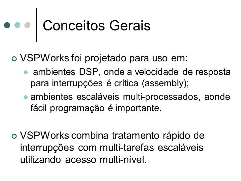 Conceitos Gerais VSPWorks foi projetado para uso em: ambientes DSP, onde a velocidade de resposta para interrupções é crítica (assembly); ambientes es