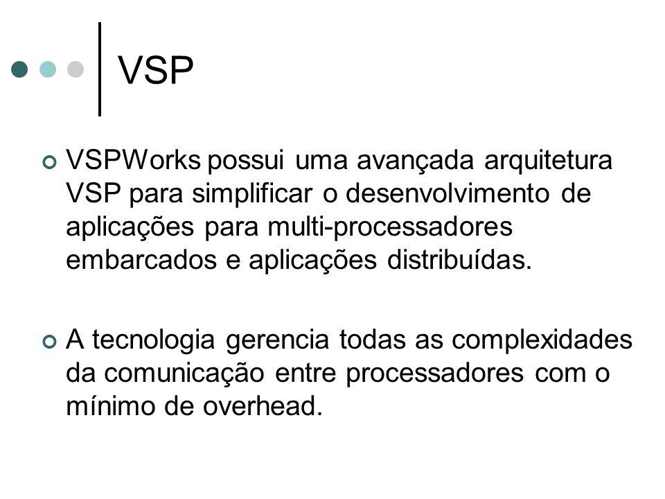 VSP VSPWorks possui uma avançada arquitetura VSP para simplificar o desenvolvimento de aplicações para multi-processadores embarcados e aplicações dis