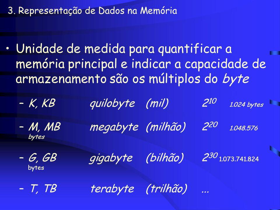 3. Representação de Dados na Memória O que é sistema binário? –Sistema composto por apenas dois símbolos (0/1) Conversão de um caracter para o sistema