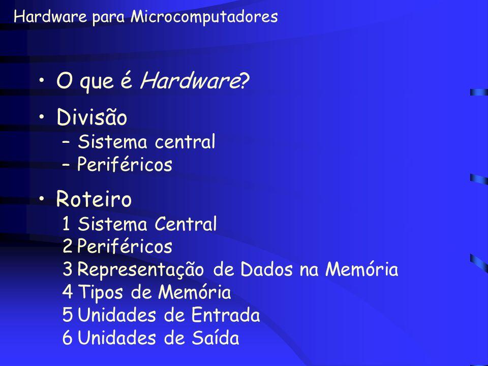 Hardware para Microcomputadores Profa. MsC. Leda Mara Cadore