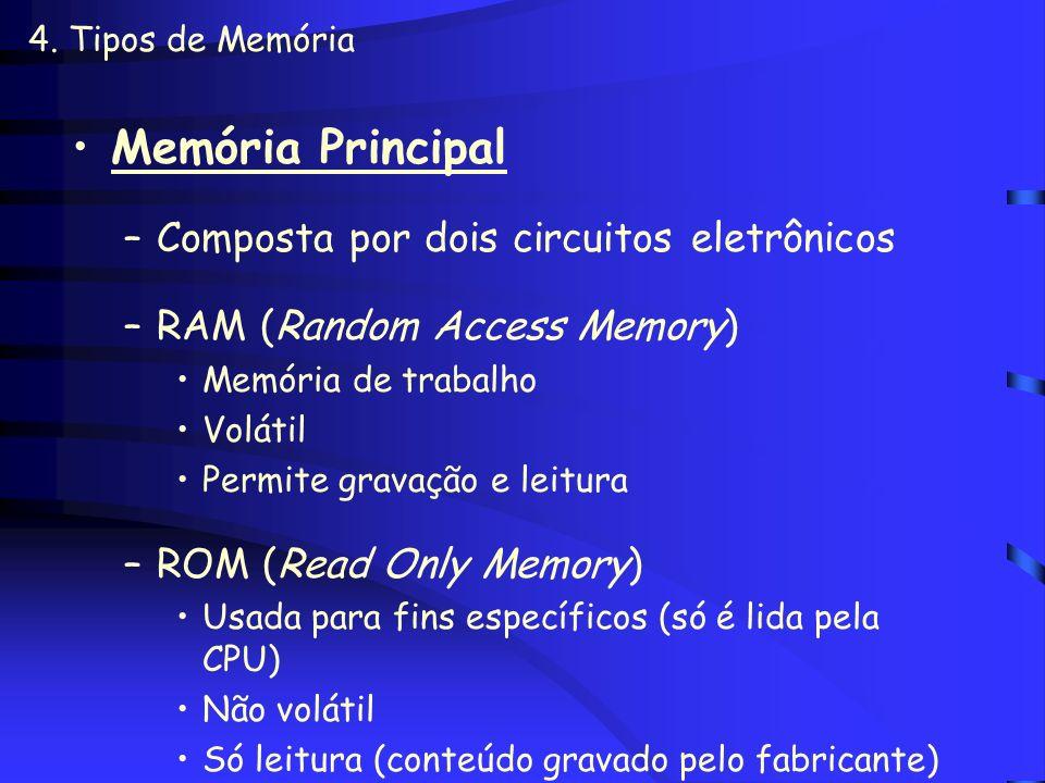 Memória –Conjunto de elementos eletrônicos usados para armazenar dados e instruções Divisão –Memória Principal –Memória Auxiliar 4. Tipos de Memória