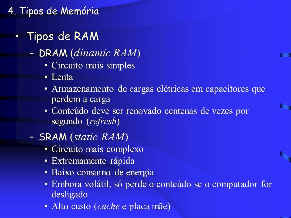Memória Principal –Composta por dois circuitos eletrônicos –RAM (Random Access Memory) Memória de trabalho Volátil Permite gravação e leitura –ROM (Re