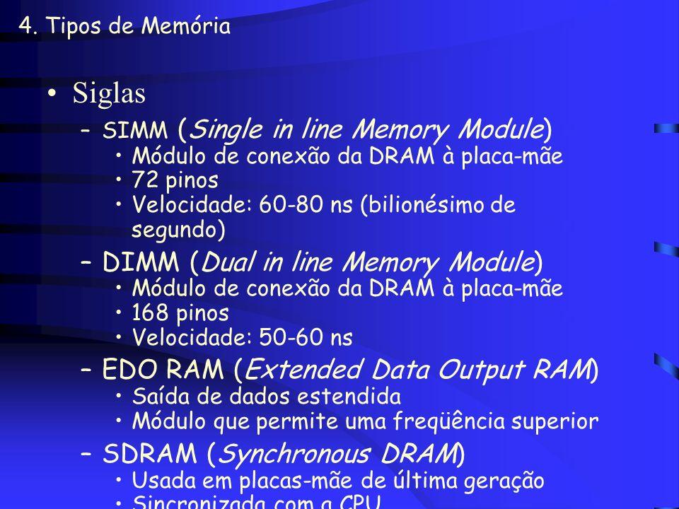 4. Tipos de Memória Tipos de RAM –DRAM (dinamic RAM) Circuito mais simples Lenta Armazenamento de cargas elétricas em capacitores que perdem a carga C