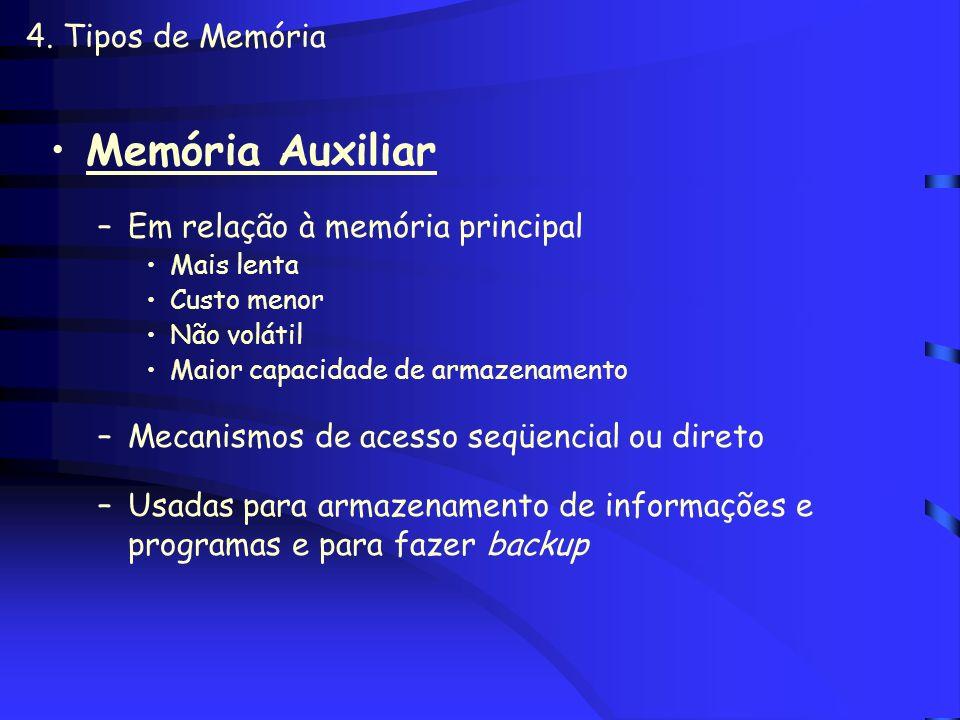 4. Tipos de Memória Tipos de ROM –ROM (Read Only Memory) Programável durante a fabricação Baixo custo para grandes volumes Tempo de vida longo –PROM (