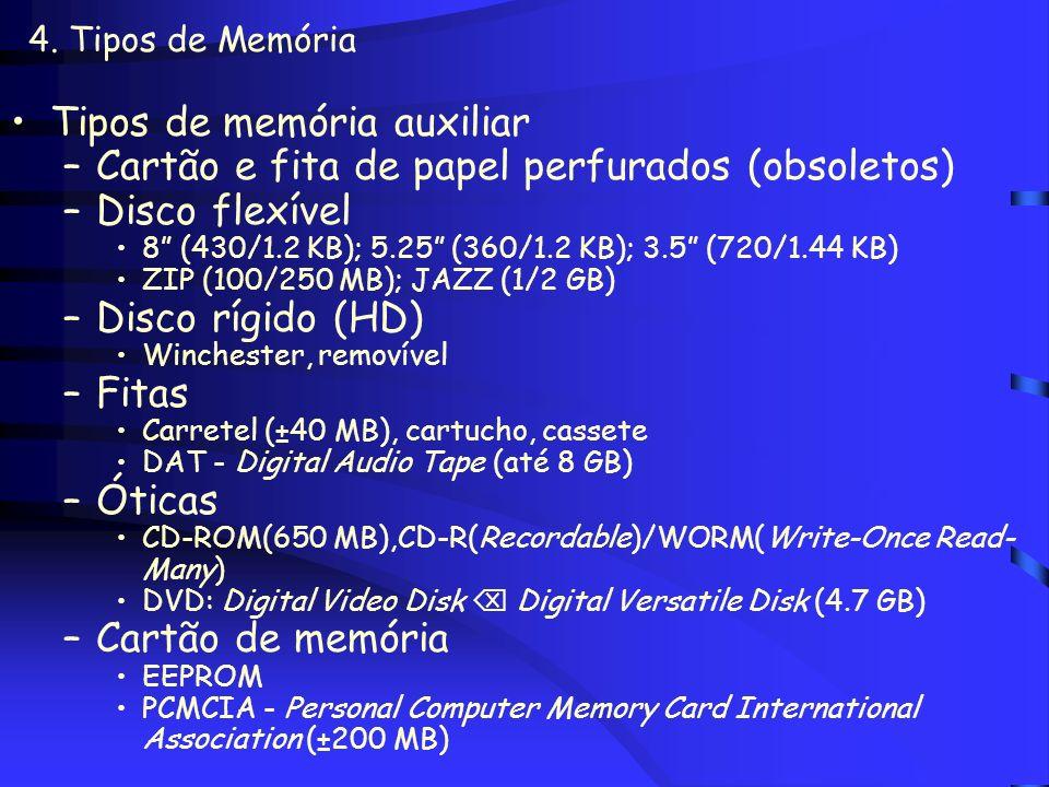 4. Tipos de Memória Memória Auxiliar –Em relação à memória principal Mais lenta Custo menor Não volátil Maior capacidade de armazenamento –Mecanismos