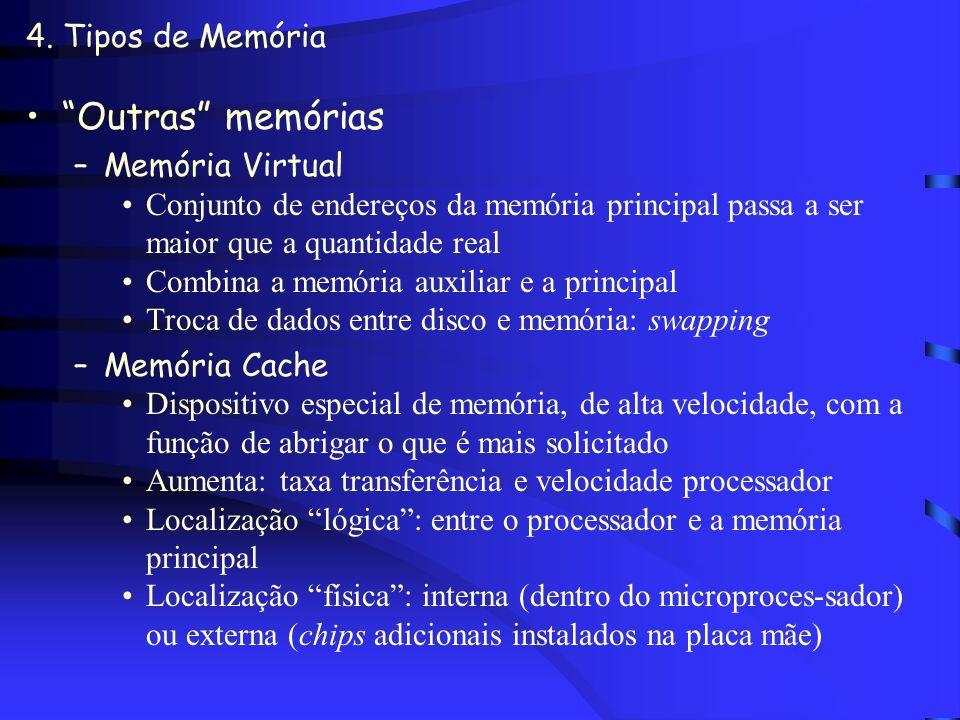 4. Tipos de Memória Tipos de memória auxiliar –Cartão e fita de papel perfurados (obsoletos) –Disco flexível 8 (430/1.2 KB); 5.25 (360/1.2 KB); 3.5 (7