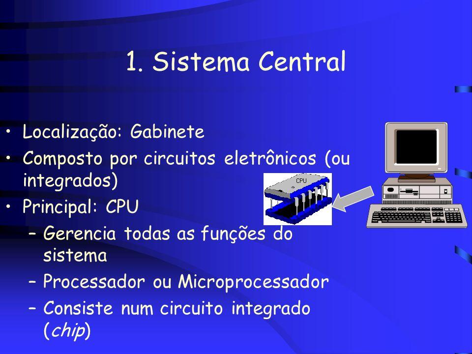 O que é Hardware? Divisão –Sistema central –Periféricos Roteiro 1Sistema Central 2Periféricos 3Representação de Dados na Memória 4Tipos de Memória 5Un