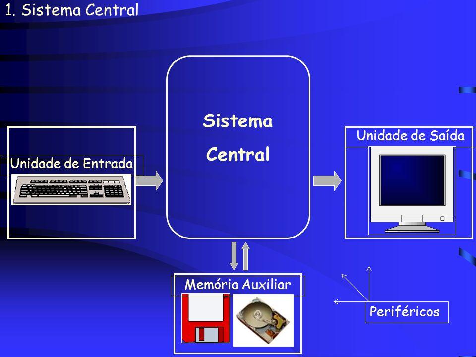 1. Sistema Central Esquema básico do hardware Unidade de Entrada Unidade de Saída Processamento e Controle Armazenamento Secundário