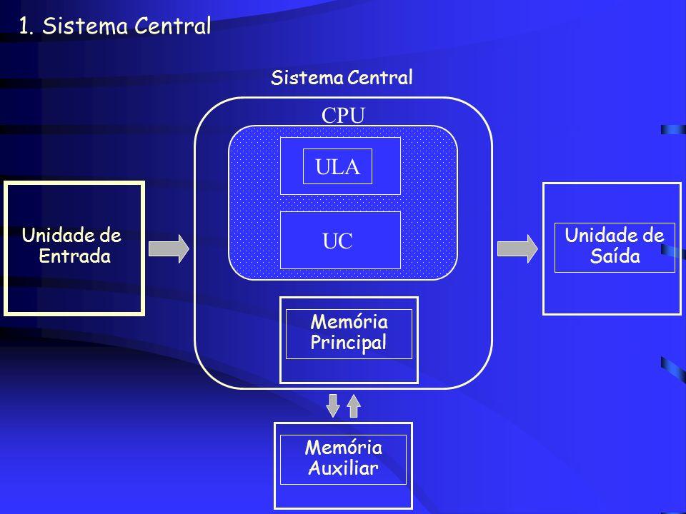 1. Sistema Central Unidade de Saída Unidade de Entrada Memória Auxiliar Sistema Central CPU Memória Principal UCULA Cérebro do Computador Armazena dad