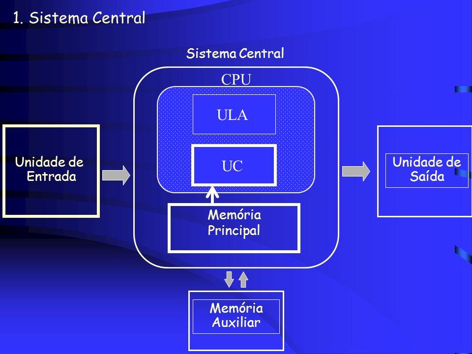 1. Sistema Central Unidade de Saída Unidade de Entrada Memória Auxiliar Sistema Central CPU UC ULA Memória Principal