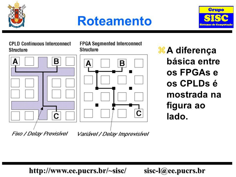 http://www.ee.pucrs.br/~sisc/ sisc-l@ee.pucrs.br Roteamento A diferença básica entre os FPGAs e os CPLDs é mostrada na figura ao lado.