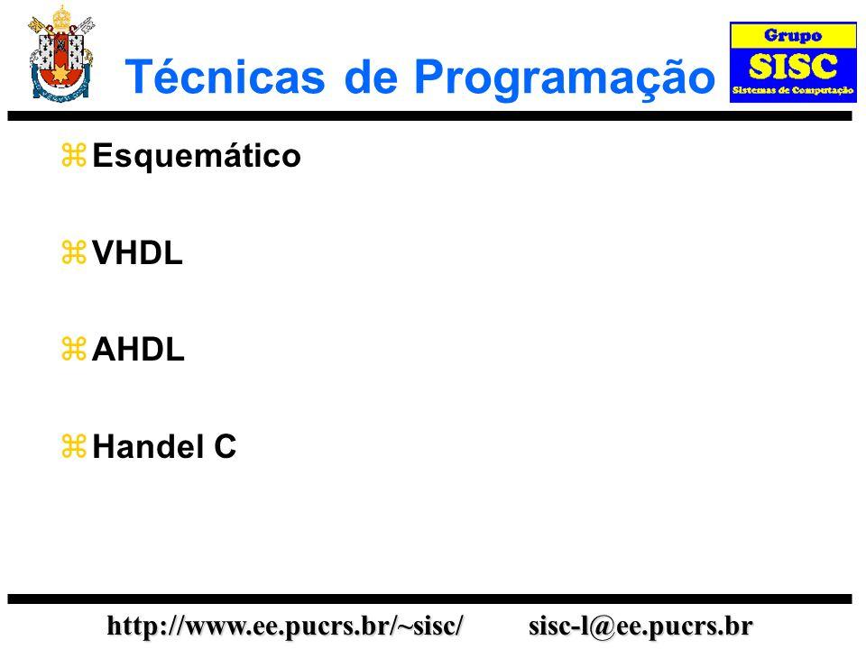 http://www.ee.pucrs.br/~sisc/ sisc-l@ee.pucrs.br Técnicas de Programação Esquemático VHDL AHDL Handel C