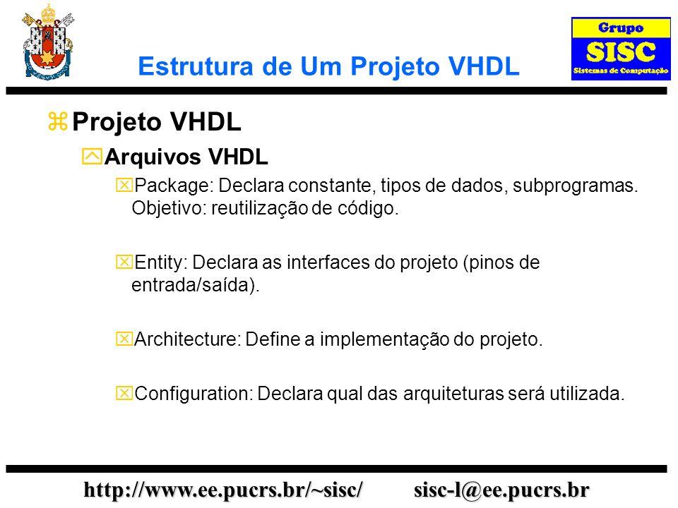 http://www.ee.pucrs.br/~sisc/ sisc-l@ee.pucrs.br Estrutura de Um Projeto VHDL Projeto VHDL Arquivos VHDL Package: Declara constante, tipos de dados, s