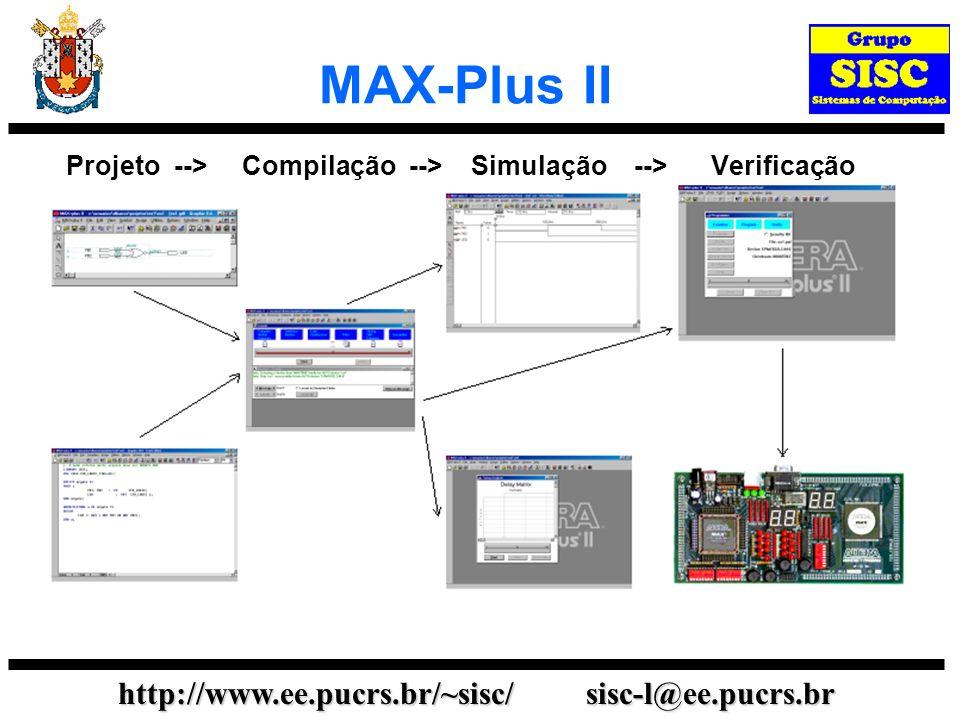 http://www.ee.pucrs.br/~sisc/ sisc-l@ee.pucrs.br MAX-Plus II Projeto --> Compilação --> Simulação --> Verificação