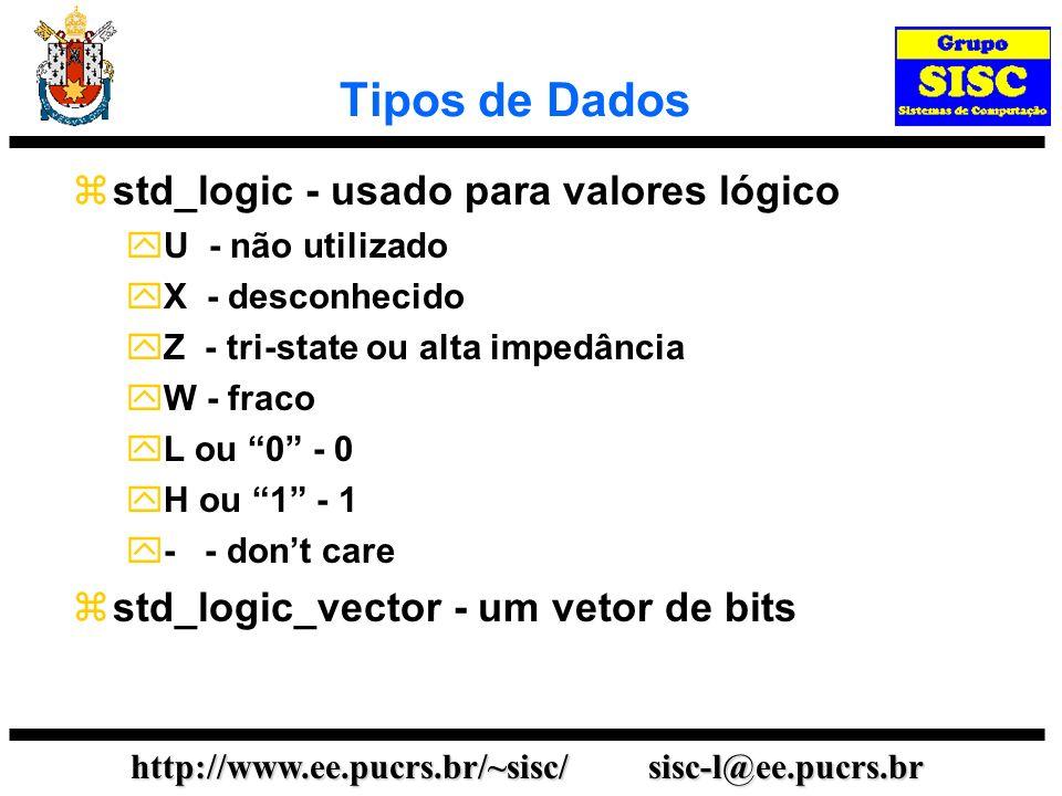 http://www.ee.pucrs.br/~sisc/ sisc-l@ee.pucrs.br Tipos de Dados std_logic - usado para valores lógico U - não utilizado X - desconhecido Z - tri-state