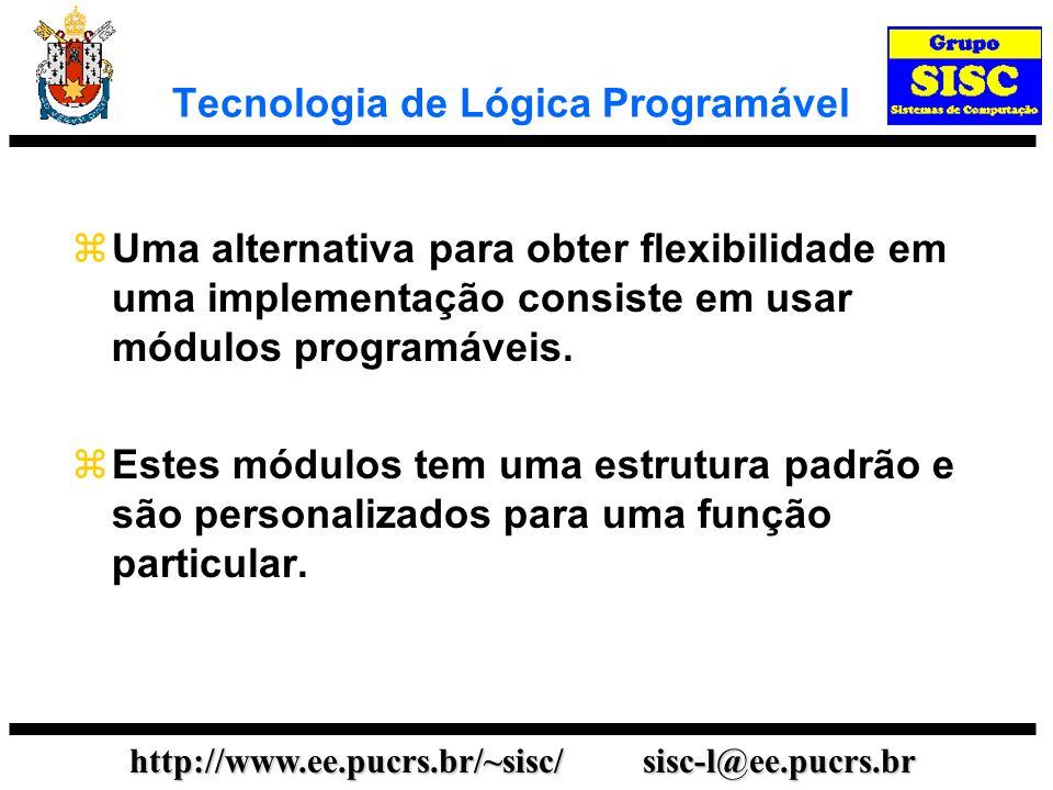 http://www.ee.pucrs.br/~sisc/ sisc-l@ee.pucrs.br Tecnologia de Lógica Programável Os módulos programáveis são mais caros e lentos.