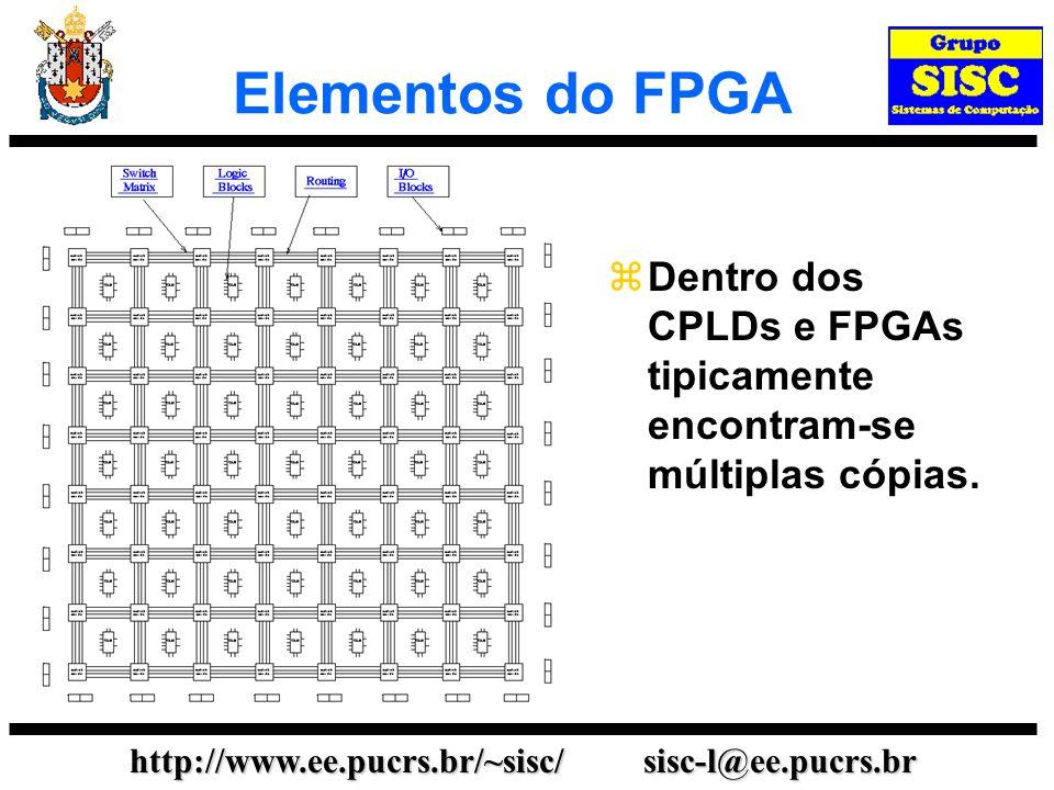 http://www.ee.pucrs.br/~sisc/ sisc-l@ee.pucrs.br Abordagens Básicas de Programabilidade FPGAs com memória RAM - Possuem uma maior capacidade mas perdem a programação quando desenergizados.