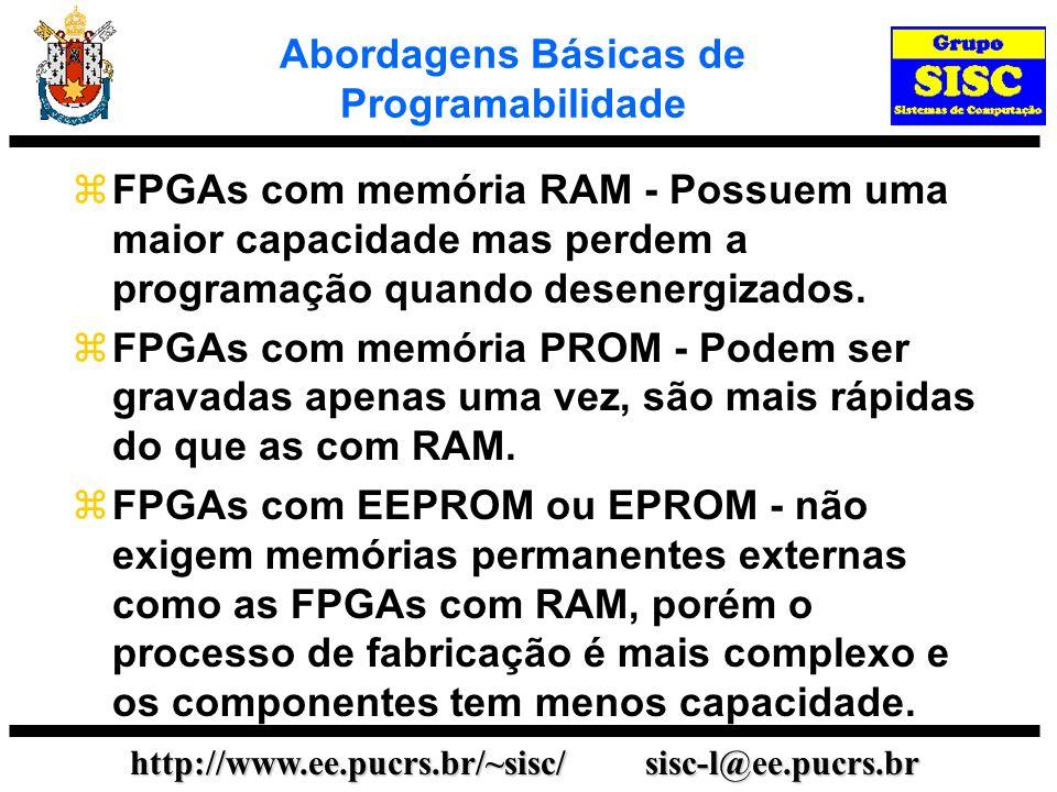 http://www.ee.pucrs.br/~sisc/ sisc-l@ee.pucrs.br Abordagens Básicas de Programabilidade FPGAs com memória RAM - Possuem uma maior capacidade mas perde