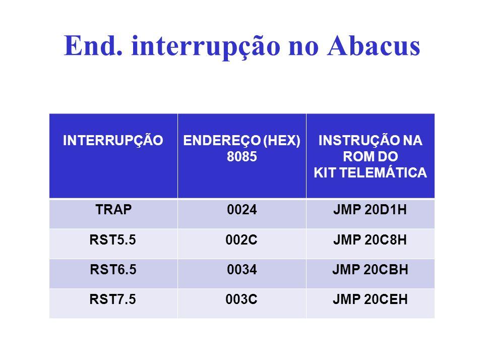 End. interrupção no Abacus INTERRUPÇÃOENDEREÇO (HEX) 8085 INSTRUÇÃO NA ROM DO KIT TELEMÁTICA TRAP0024JMP 20D1H RST5.5002CJMP 20C8H RST6.50034JMP 20CBH