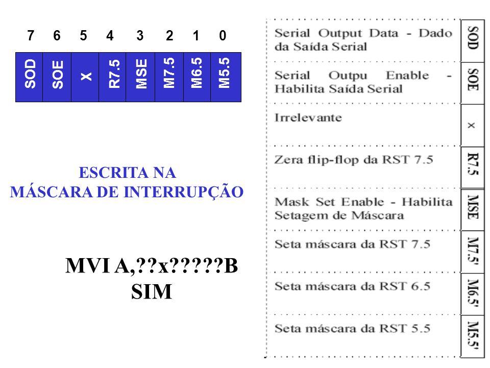 MVI A,??x?????B SIM MÁSCARA DE INTERRUPÇÃO SOD SOE X R7.5 MSE M7.5M6.5 M5.5 01234567 ESCRITA NA MÁSCARA DE INTERRUPÇÃO