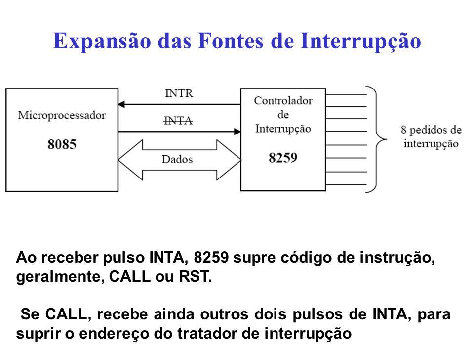 Expansão das Fontes de Interrupção Ao receber pulso INTA, 8259 supre código de instrução, geralmente, CALL ou RST. Se CALL, recebe ainda outros dois p