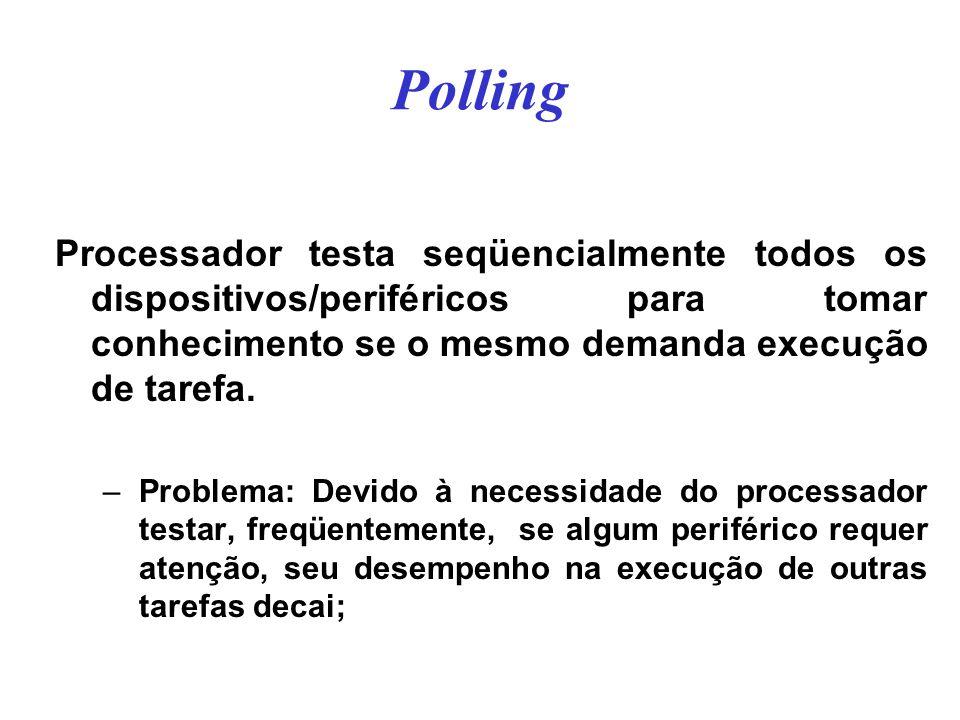 Polling Processador testa seqüencialmente todos os dispositivos/periféricos para tomar conhecimento se o mesmo demanda execução de tarefa. –Problema: