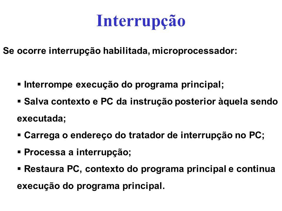 Se ocorre interrupção habilitada, microprocessador: Interrompe execução do programa principal; Salva contexto e PC da instrução posterior àquela sendo