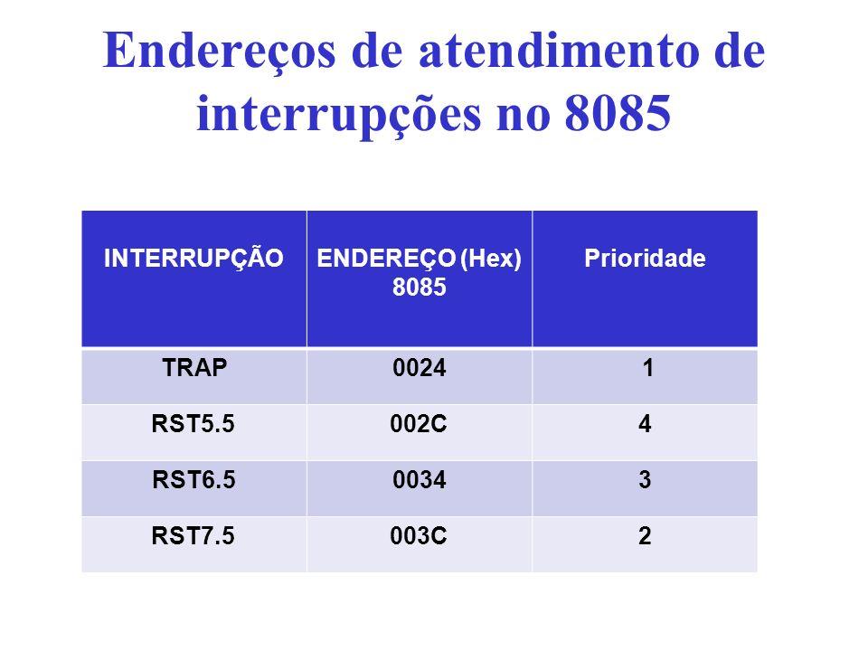 Endereços de atendimento de interrupções no 8085 INTERRUPÇÃOENDEREÇO (Hex) 8085 Prioridade TRAP0024 1 RST5.5002C4 RST6.500343 RST7.5003C2