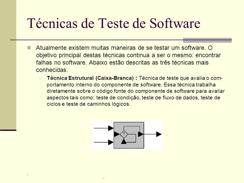 13/4/2005Seminário da disciplina de PPD – PPGCC - PUCRS Técnicas de Teste de Software Atualmente existem muitas maneiras de se testar um software. O o