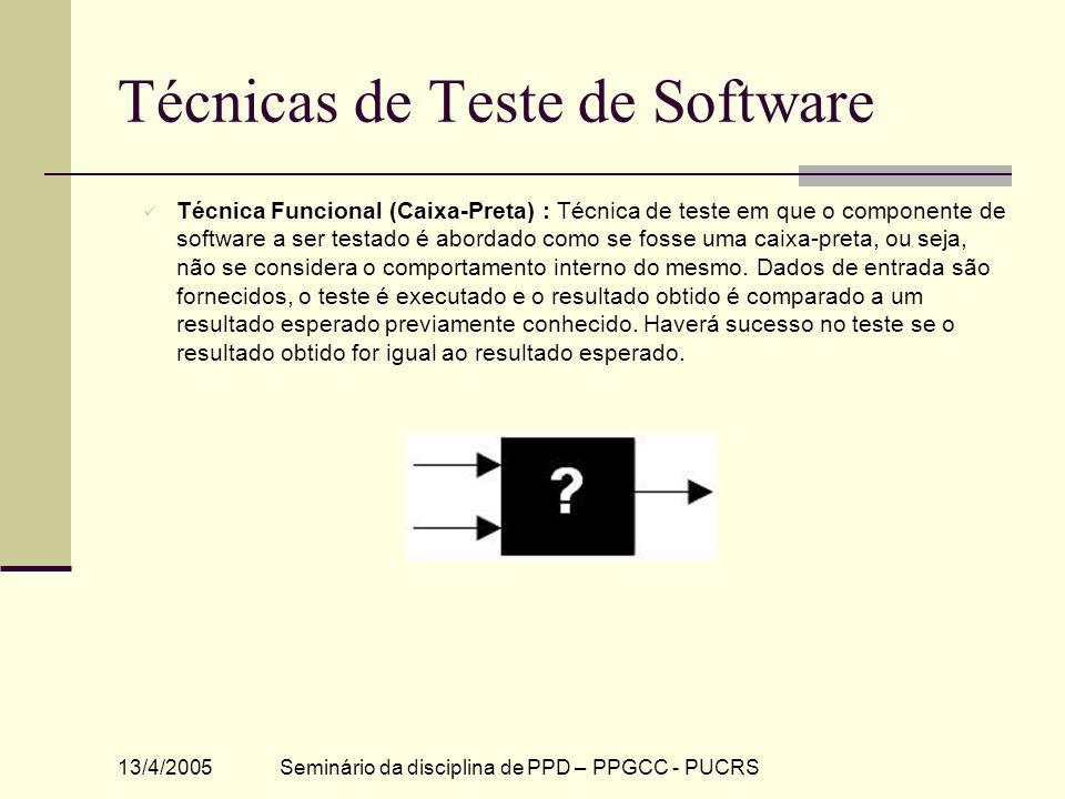 13/4/2005Seminário da disciplina de PPD – PPGCC - PUCRS Técnicas de Teste de Software Técnica Funcional (Caixa-Preta) : Técnica de teste em que o comp