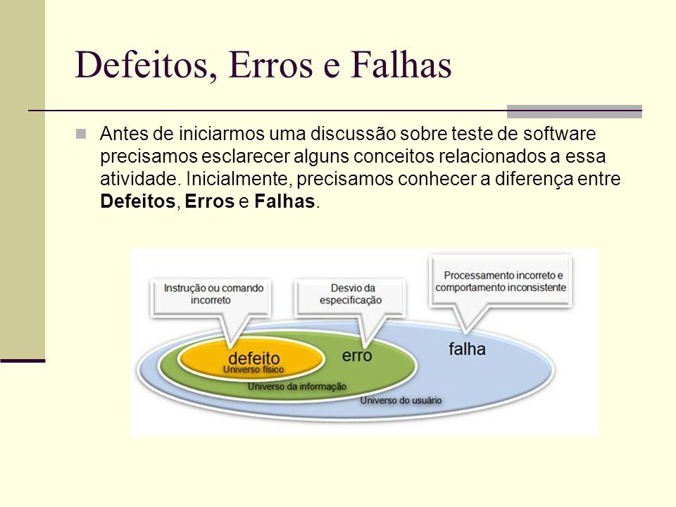 13/4/2005Seminário da disciplina de PPD – PPGCC - PUCRS Defeitos, Erros e Falhas Antes de iniciarmos uma discussão sobre teste de software precisamos