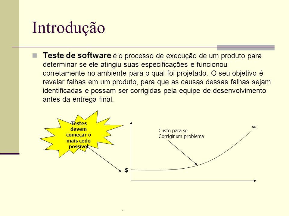 13/4/2005Seminário da disciplina de PPD – PPGCC - PUCRS Introdução Teste de software é o processo de execução de um produto para determinar se ele ati