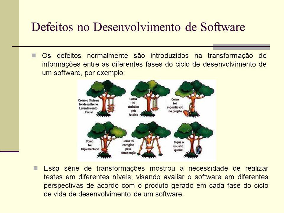 13/4/2005Seminário da disciplina de PPD – PPGCC - PUCRS Defeitos no Desenvolvimento de Software Os defeitos normalmente são introduzidos na transforma