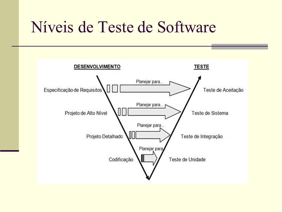 13/4/2005Seminário da disciplina de PPD – PPGCC - PUCRS Técnicas de Teste de Software Atualmente existem muitas maneiras de se testar um software.