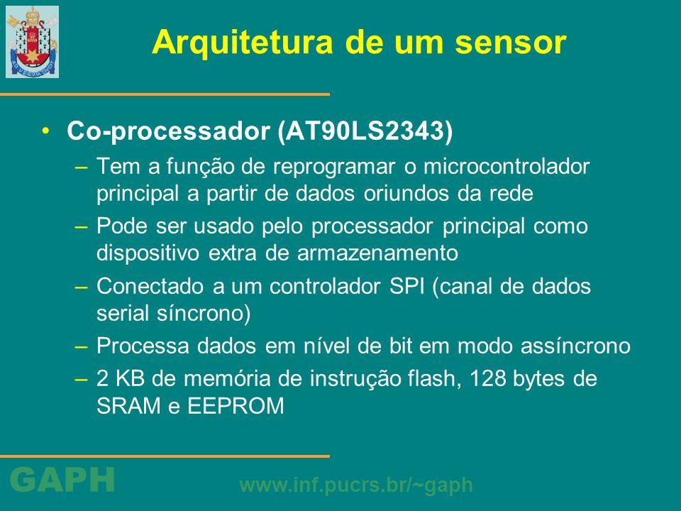 GAPH www.inf.pucrs.br/~gaph Arquitetura de um sensor Co-processador (AT90LS2343) –Tem a função de reprogramar o microcontrolador principal a partir de