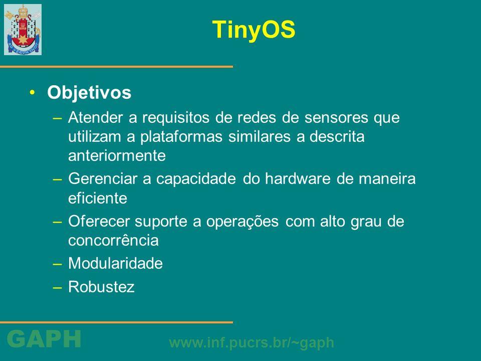 GAPH www.inf.pucrs.br/~gaph TinyOS Objetivos –Atender a requisitos de redes de sensores que utilizam a plataformas similares a descrita anteriormente