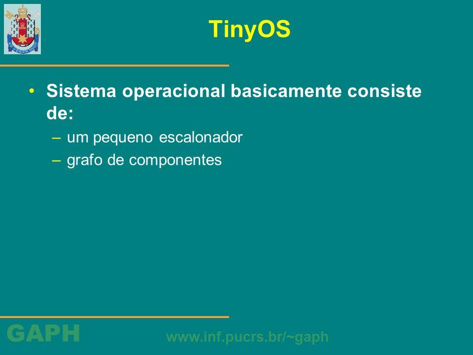 GAPH www.inf.pucrs.br/~gaph TinyOS Sistema operacional basicamente consiste de: –um pequeno escalonador –grafo de componentes