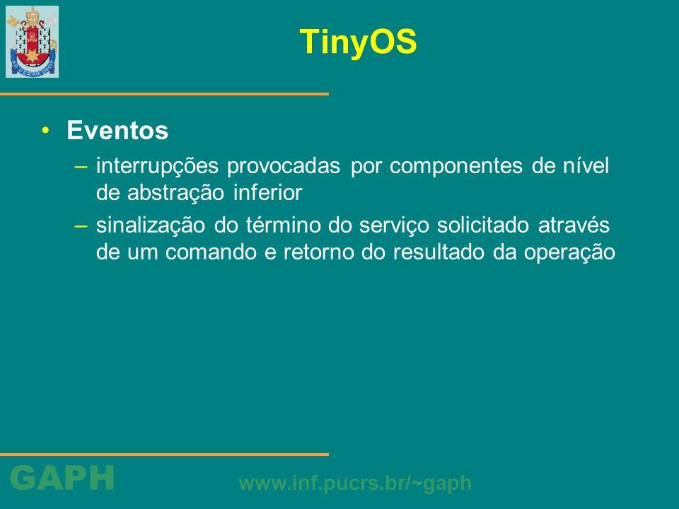 GAPH www.inf.pucrs.br/~gaph TinyOS Eventos –interrupções provocadas por componentes de nível de abstração inferior –sinalização do término do serviço