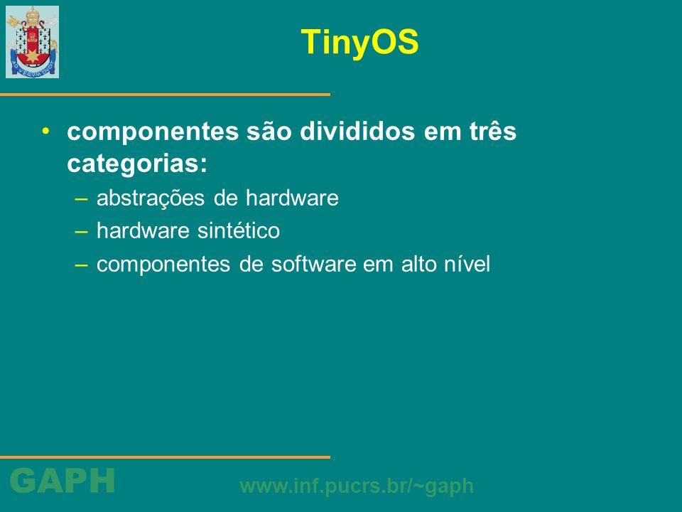 GAPH www.inf.pucrs.br/~gaph TinyOS componentes são divididos em três categorias: –abstrações de hardware –hardware sintético –componentes de software