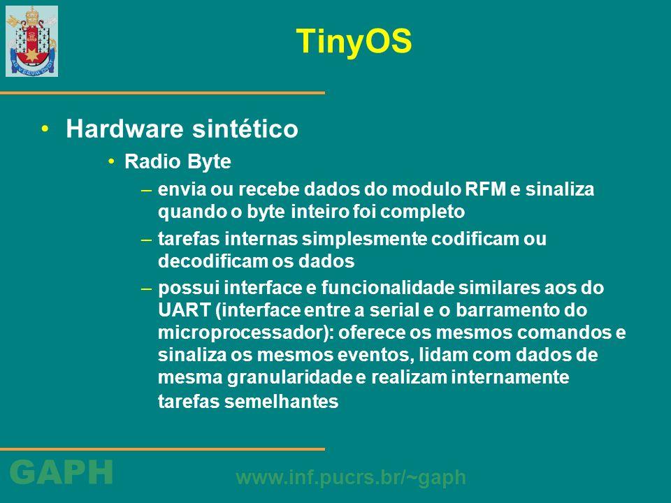 GAPH www.inf.pucrs.br/~gaph TinyOS Hardware sintético Radio Byte –envia ou recebe dados do modulo RFM e sinaliza quando o byte inteiro foi completo –t