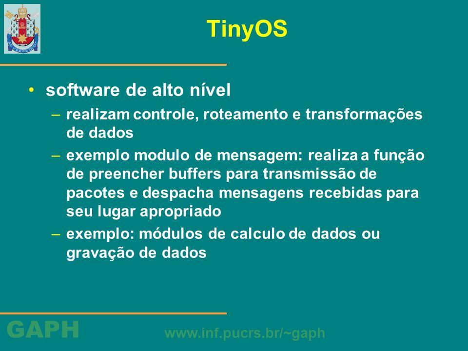 GAPH www.inf.pucrs.br/~gaph TinyOS software de alto nível –realizam controle, roteamento e transformações de dados –exemplo modulo de mensagem: realiz