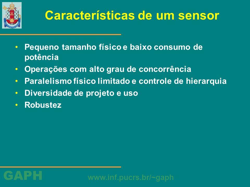 GAPH www.inf.pucrs.br/~gaph Características de um sensor Pequeno tamanho físico e baixo consumo de potência Operações com alto grau de concorrência Pa