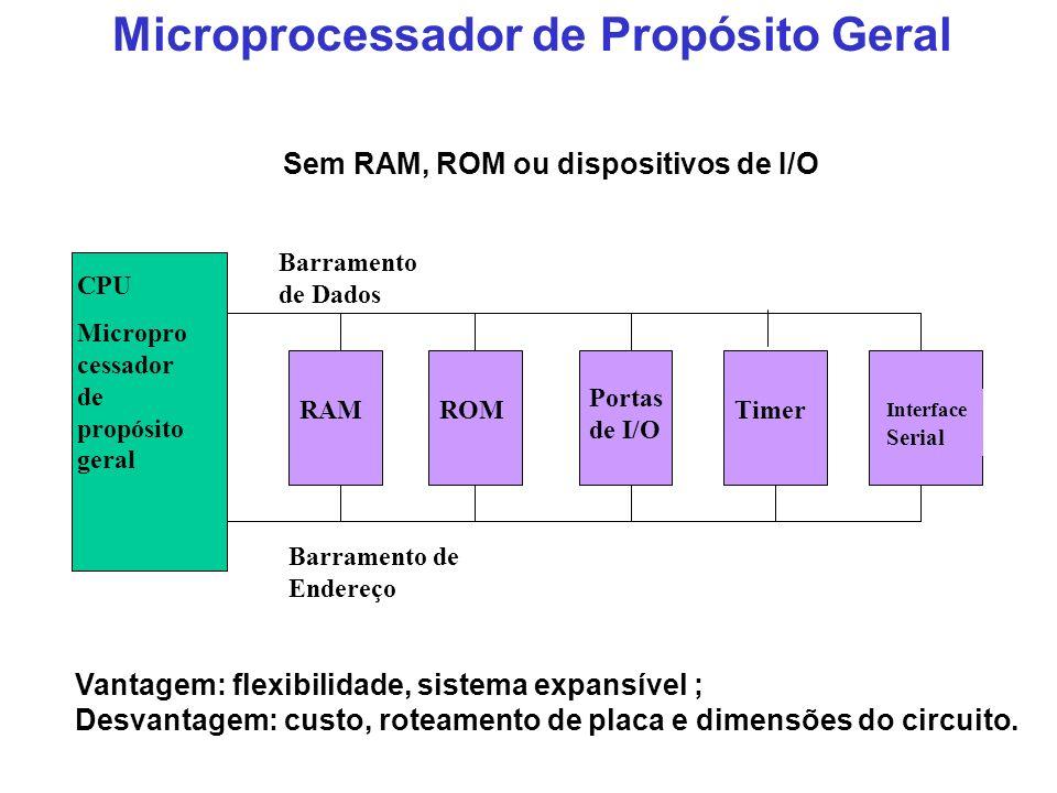 Microprocessador de Propósito Geral CPU Micropro cessador de propósito geral RAMROM Portas de I/O Timer Interface Serial Barramento de Dados Barrament