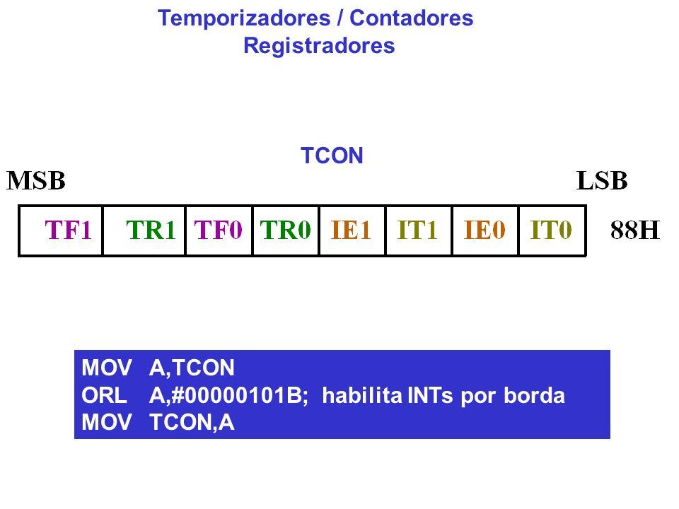 Temporizadores / Contadores Registradores TCON MOV A,TCON ORL A,#00000101B; habilita INTs por borda MOV TCON,A